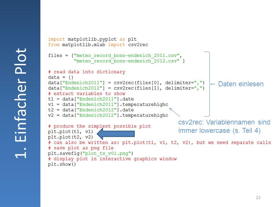 1. Einfacher Plot Daten einlesen csv2rec: Variablennamen sind