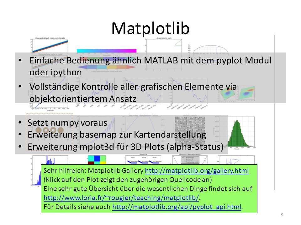 MatplotlibEinfache Bedienung ähnlich MATLAB mit dem pyplot Modul oder ipython.