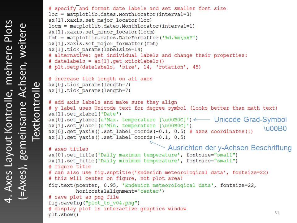 4. Axes Layout Kontrolle, mehrere Plots (=Axes), gemeinsame Achsen, weitere Textkontrolle