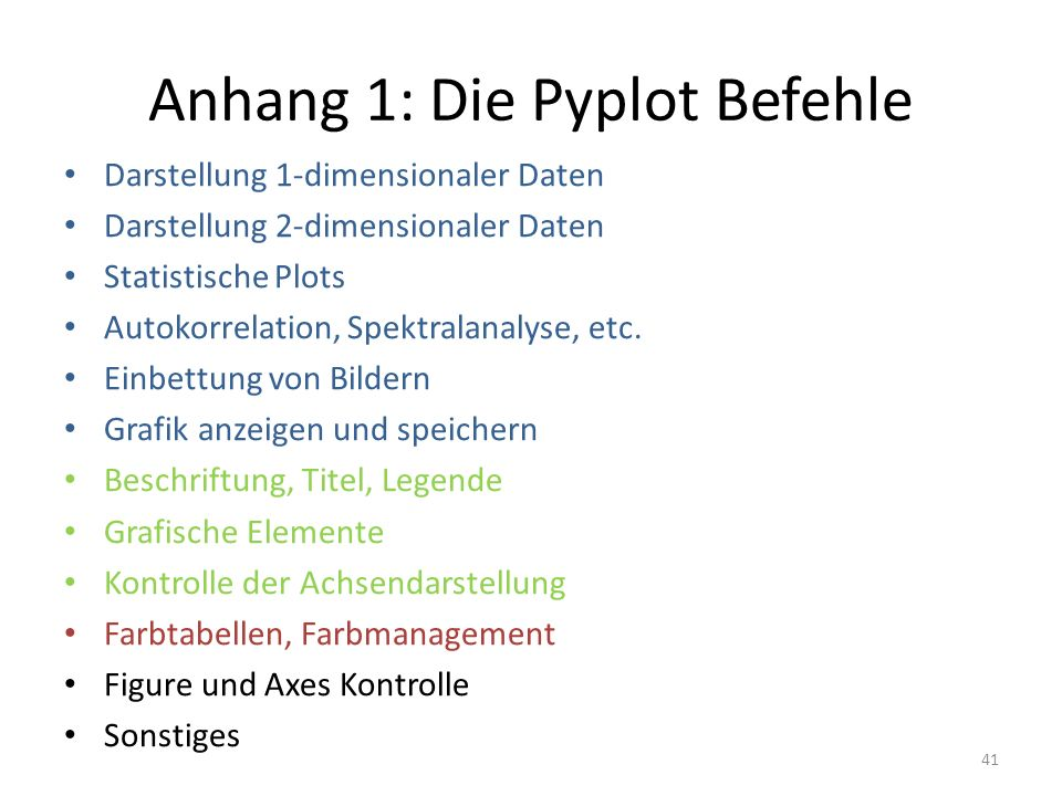 Anhang 1: Die Pyplot Befehle