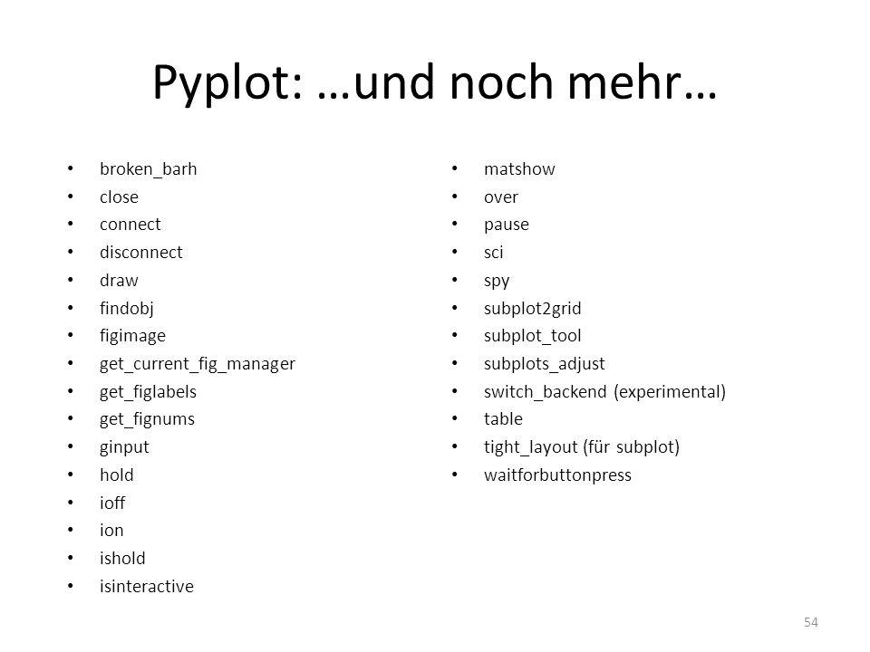 Pyplot: …und noch mehr…