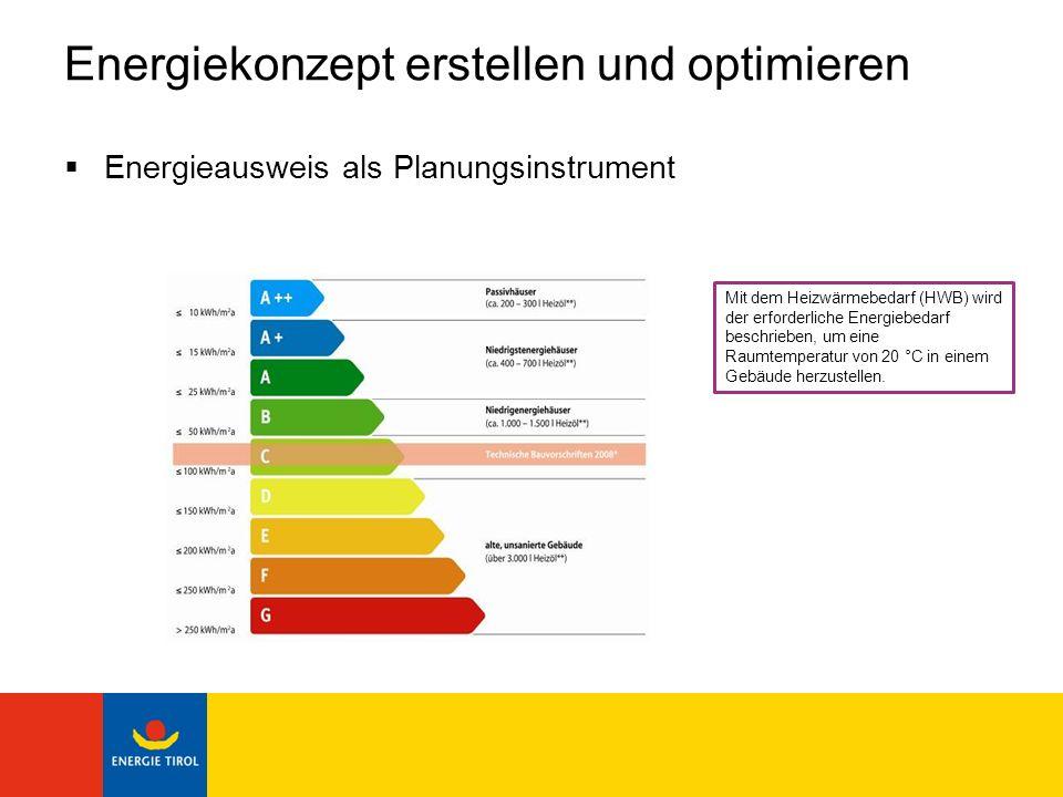 Energiekonzept erstellen und optimieren