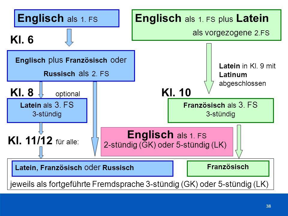 Englisch plus Französisch oder Russisch als 2. FS
