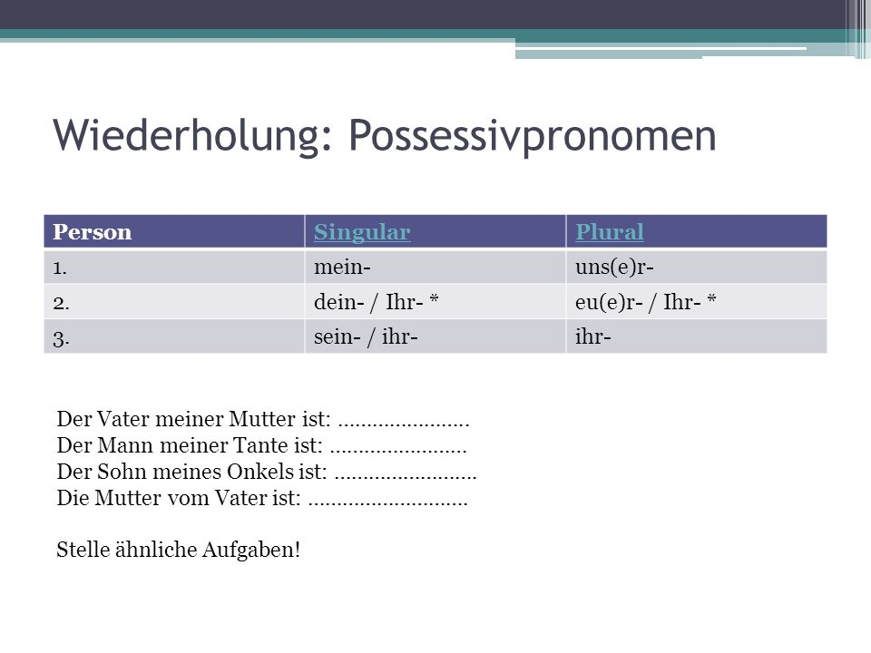 Wiederholung: Possessivpronomen