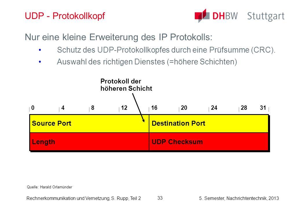 Nur eine kleine Erweiterung des IP Protokolls: