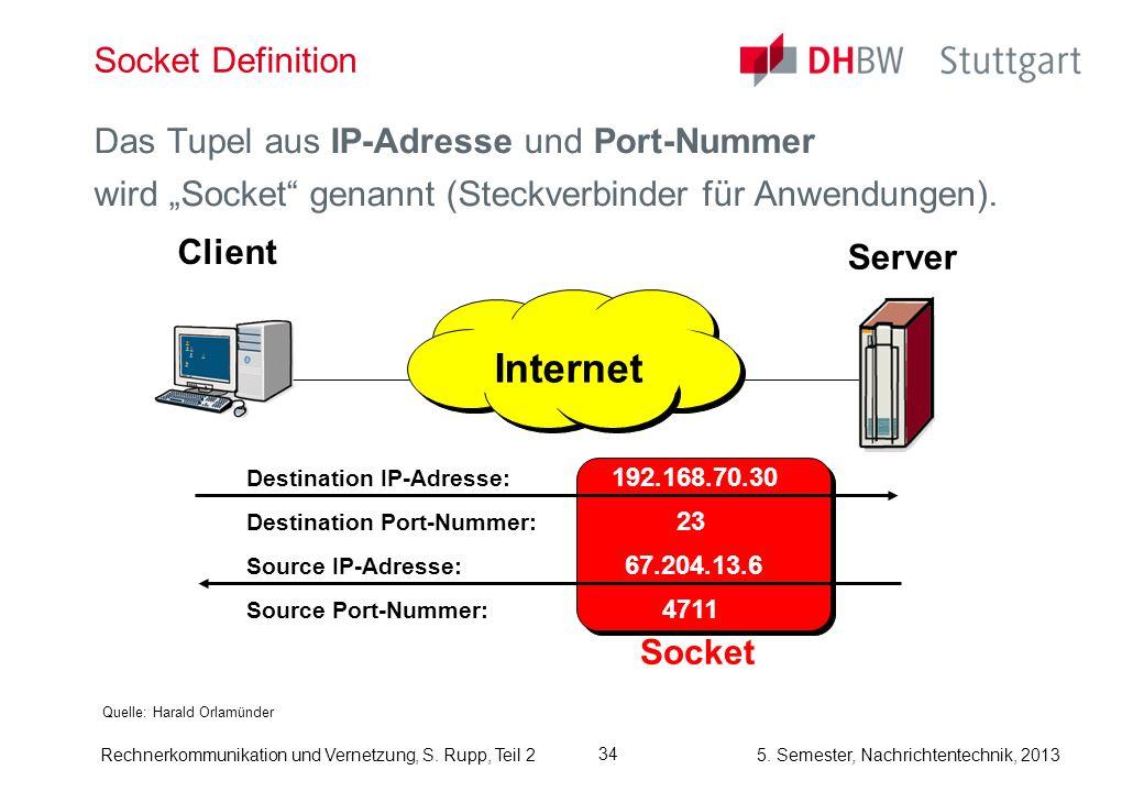 Internet Socket Definition Das Tupel aus IP-Adresse und Port-Nummer