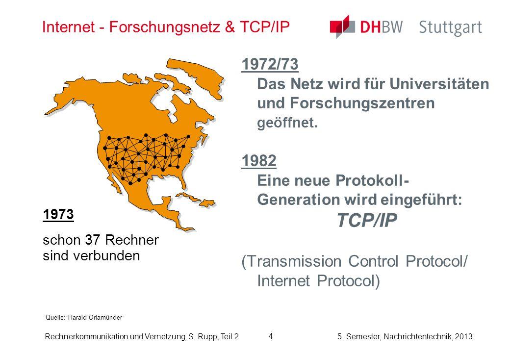 Internet - Forschungsnetz & TCP/IP