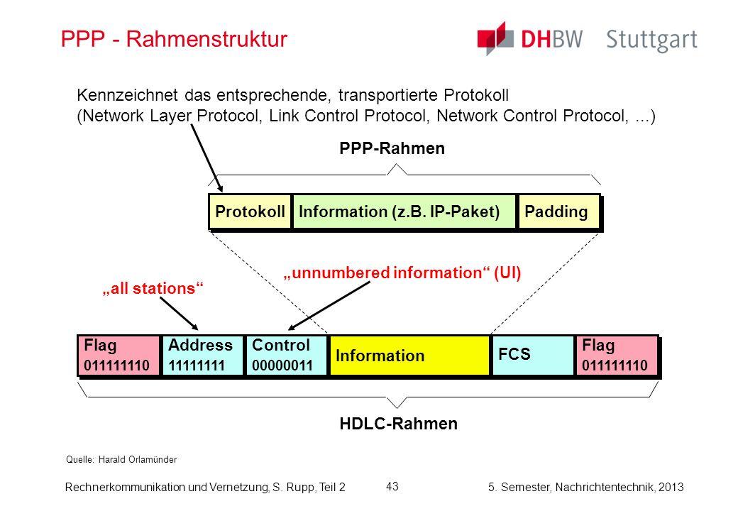 PPP - Rahmenstruktur