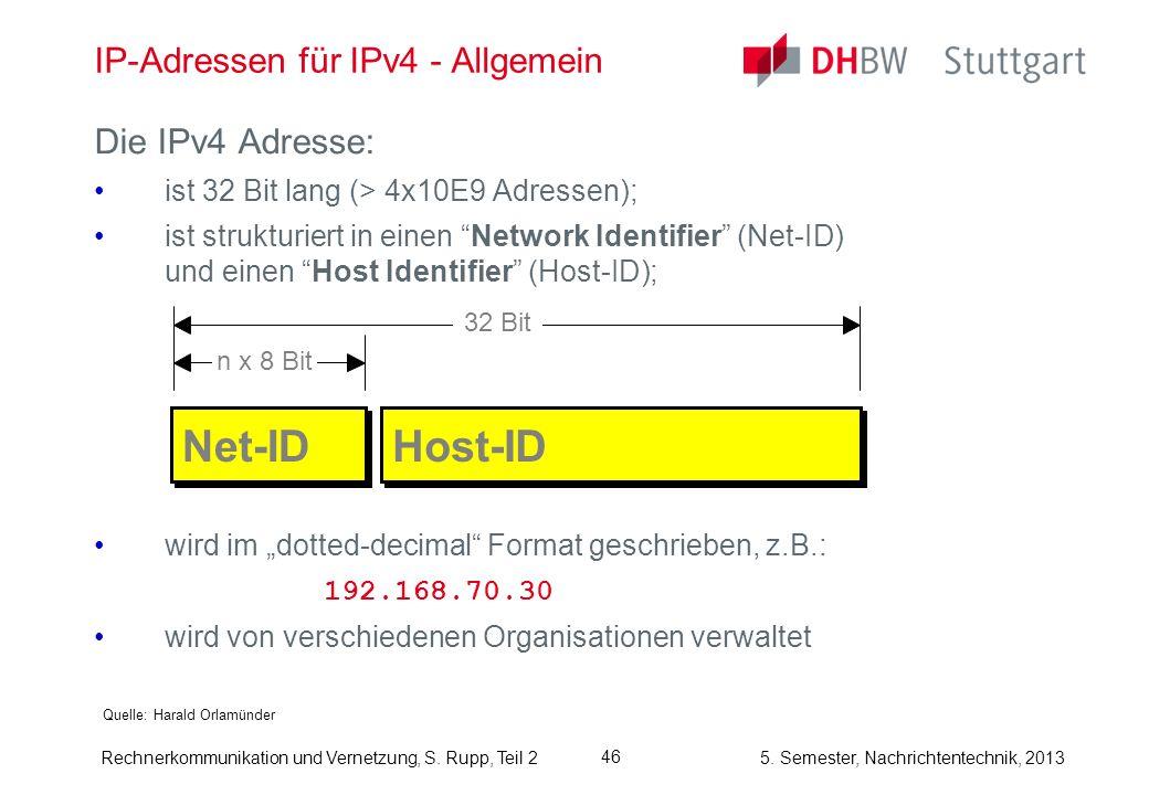 IP-Adressen für IPv4 - Allgemein