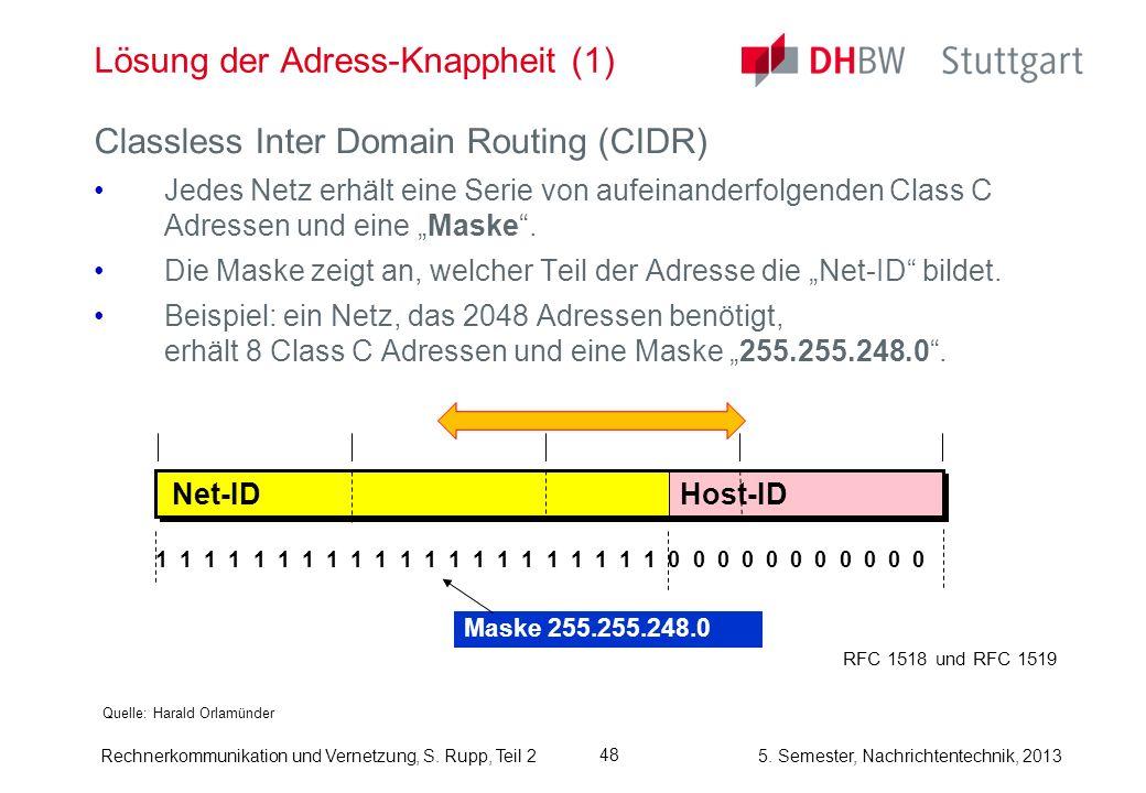 Lösung der Adress-Knappheit (1)