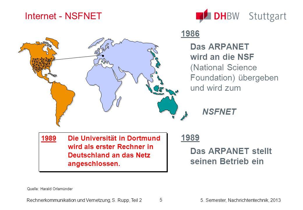 Internet - NSFNET 1986. Das ARPANET wird an die NSF (National Science Foundation) übergeben und wird zum.
