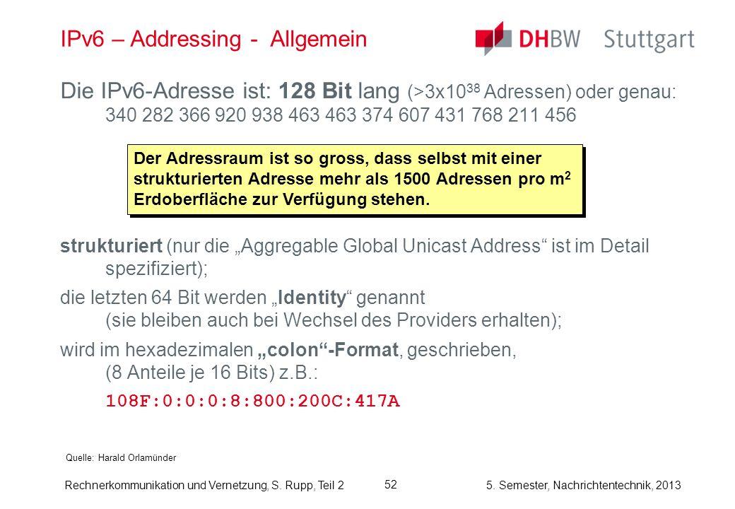 IPv6 – Addressing - Allgemein