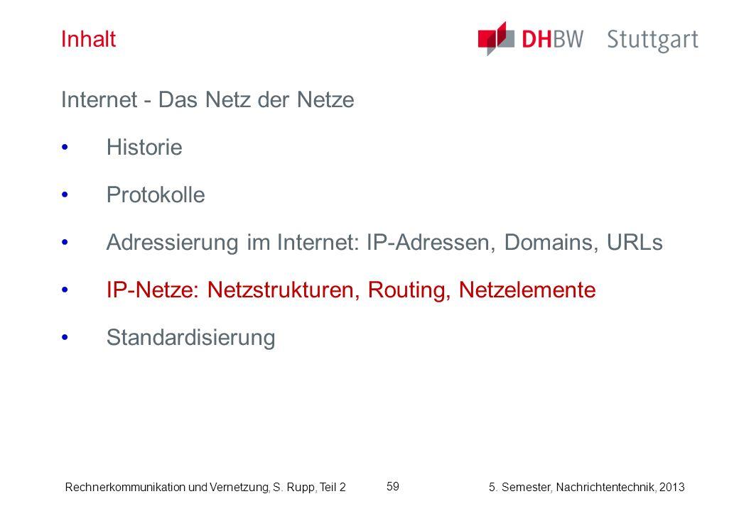 Inhalt Internet - Das Netz der Netze. Historie. Protokolle. Adressierung im Internet: IP-Adressen, Domains, URLs.