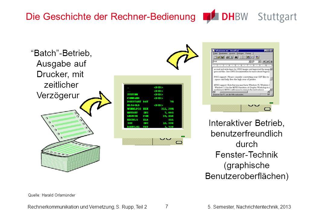Die Geschichte der Rechner-Bedienung