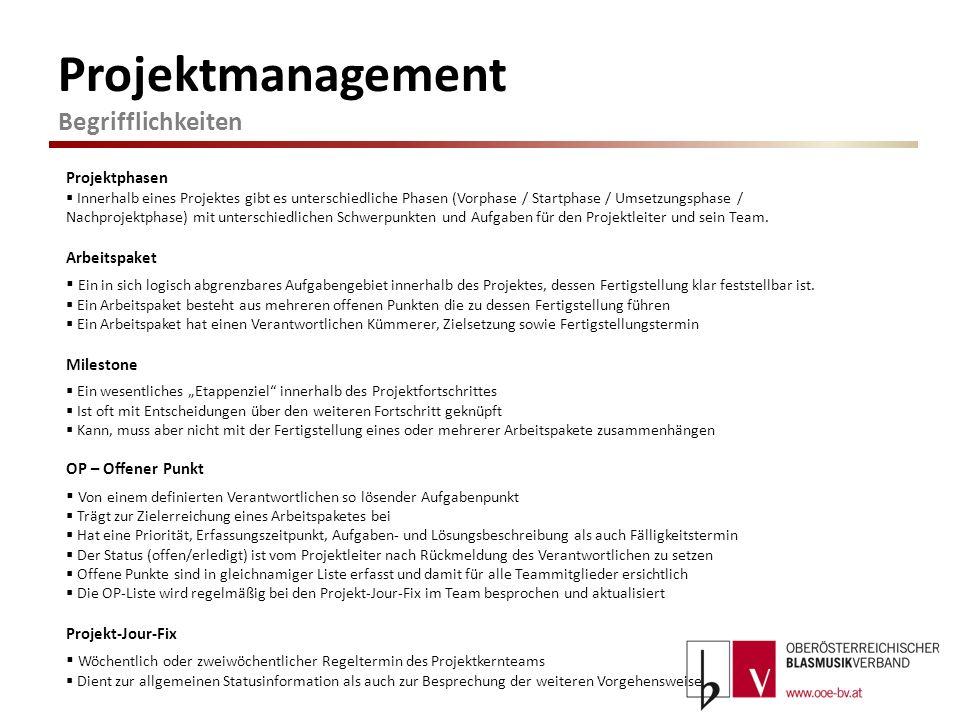 Projektmanagement Begrifflichkeiten