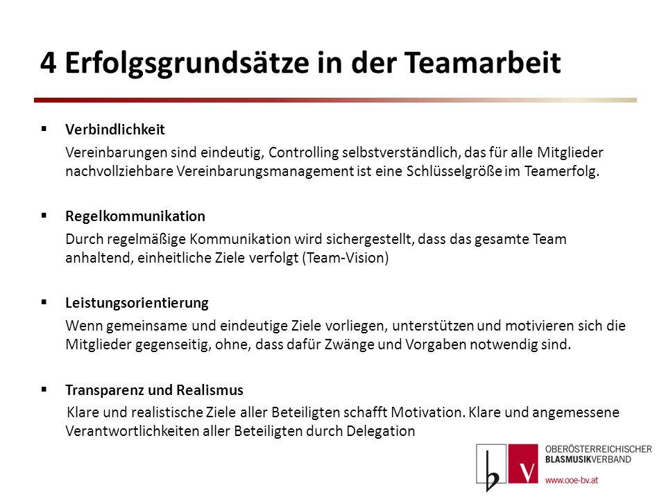 4 Erfolgsgrundsätze in der Teamarbeit