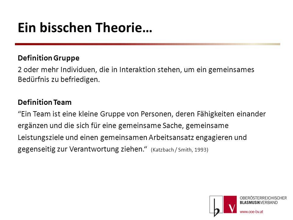 Ein bisschen Theorie… Definition Gruppe