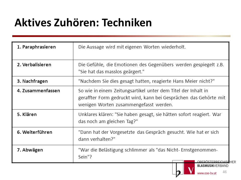 Aktives Zuhören: Techniken