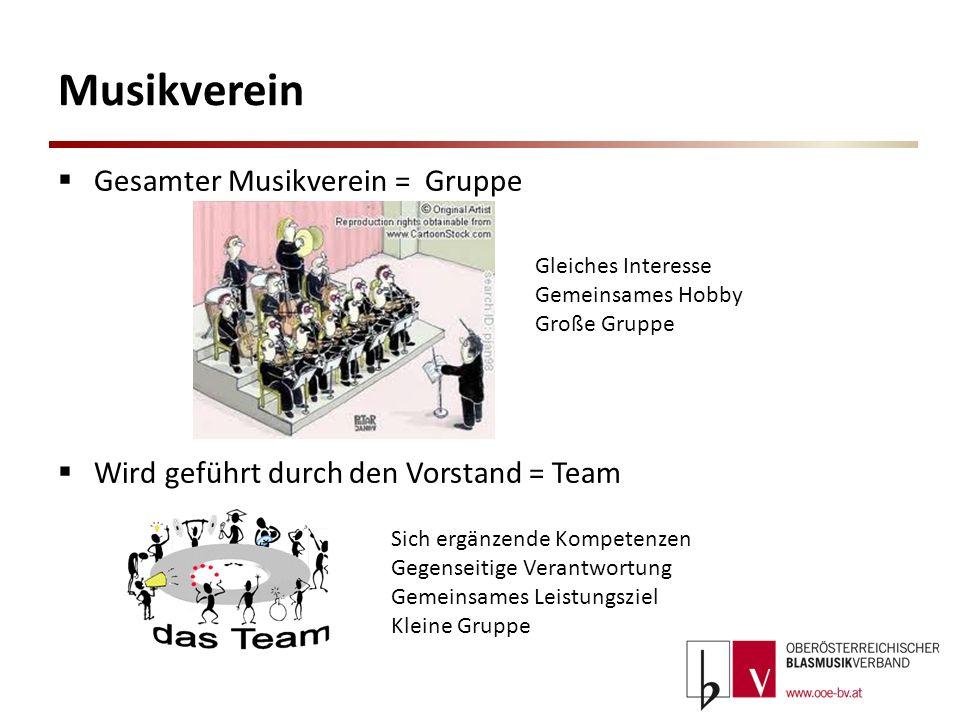 Musikverein Gesamter Musikverein = Gruppe