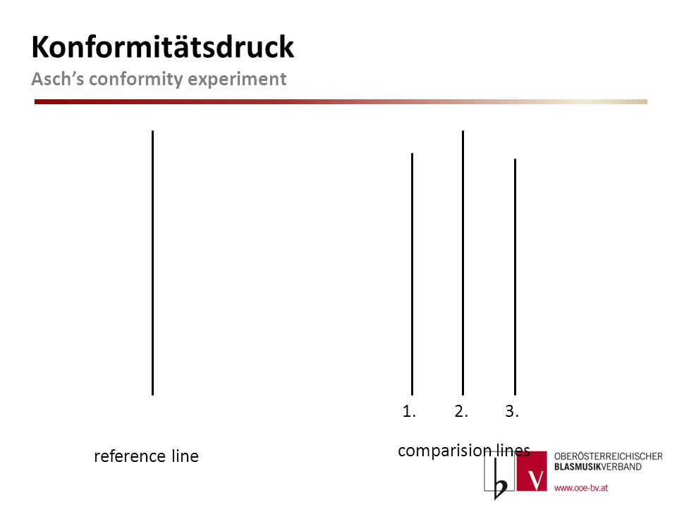 Konformitätsdruck Asch's conformity experiment 1. 2. 3.