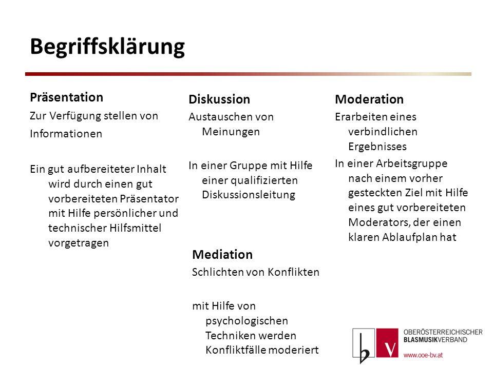 Begriffsklärung Präsentation Diskussion Moderation Mediation