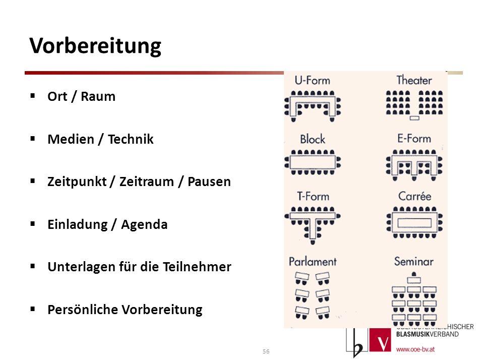 Vorbereitung Ort / Raum Medien / Technik Zeitpunkt / Zeitraum / Pausen