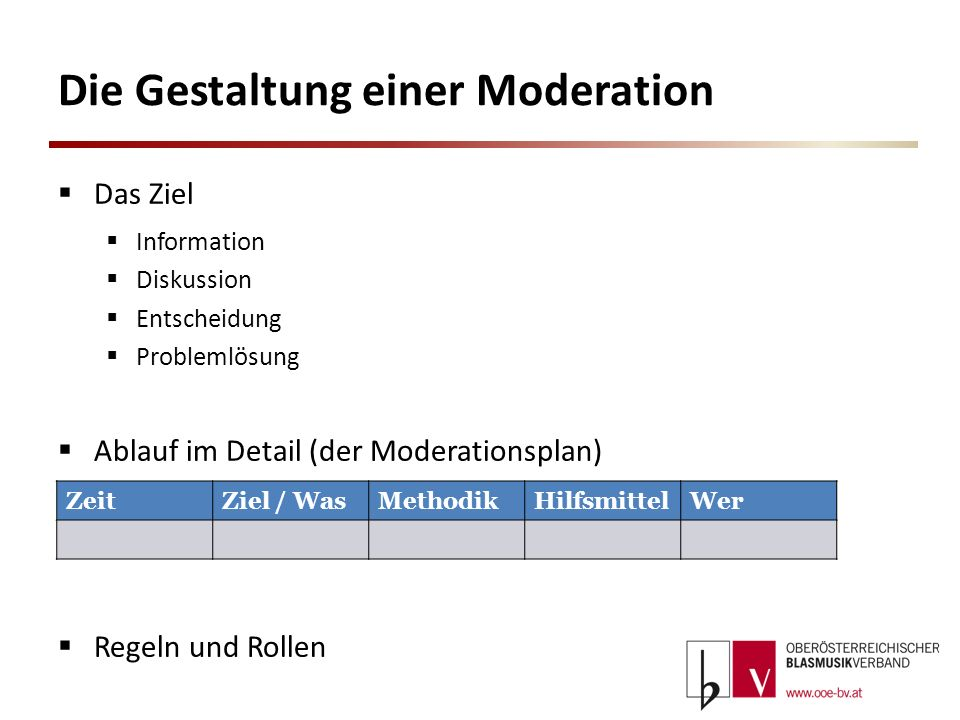 Die Gestaltung einer Moderation