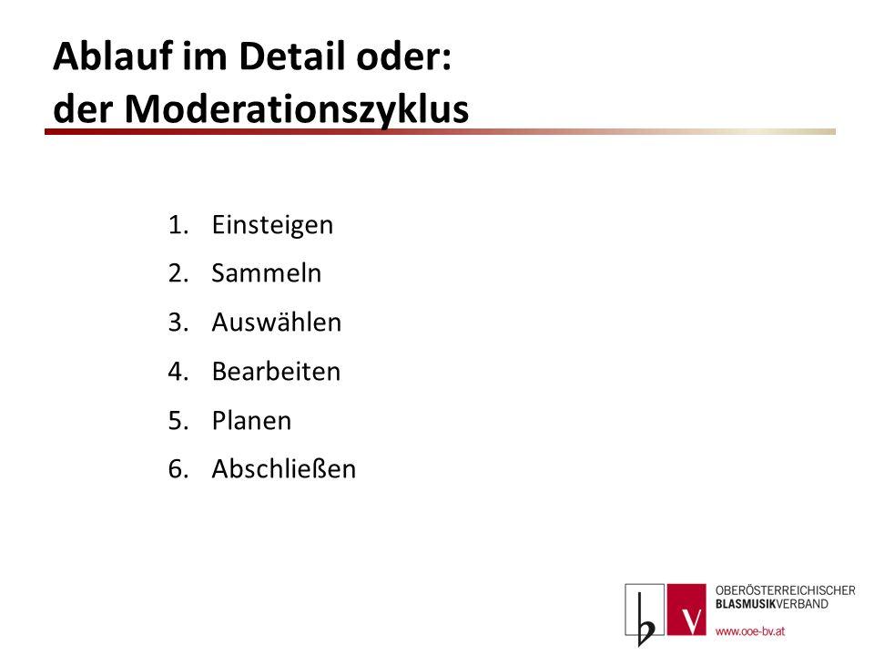 Ablauf im Detail oder: der Moderationszyklus