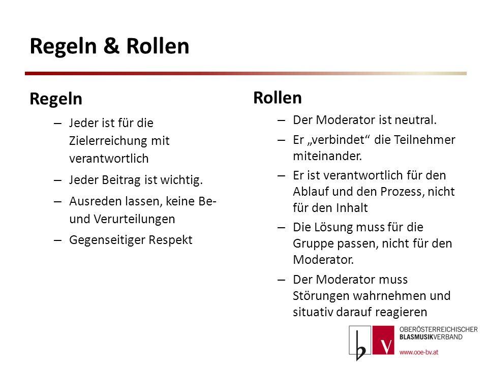 Regeln & Rollen Regeln Rollen