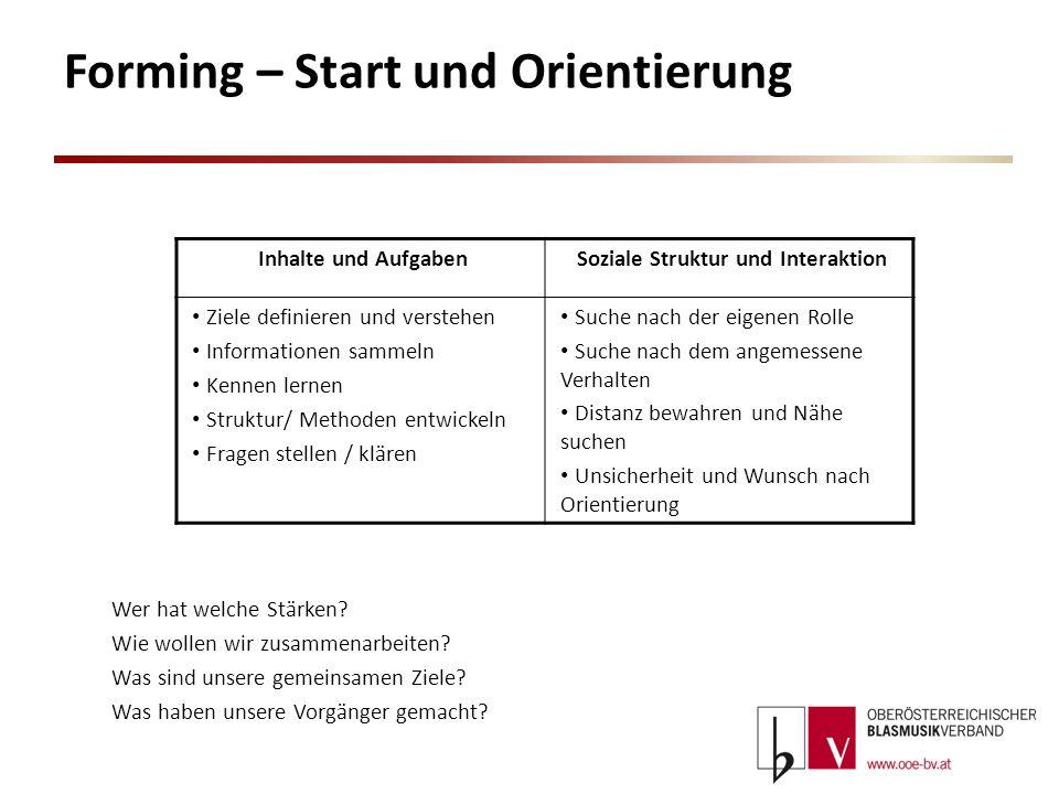 Forming – Start und Orientierung