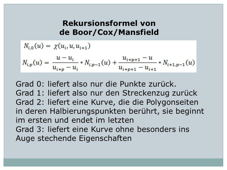 Rekursionsformel von de Boor/Cox/Mansfield