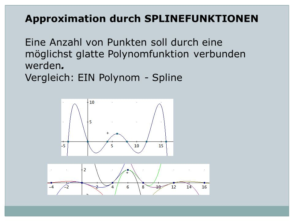 Approximation durch SPLINEFUNKTIONEN