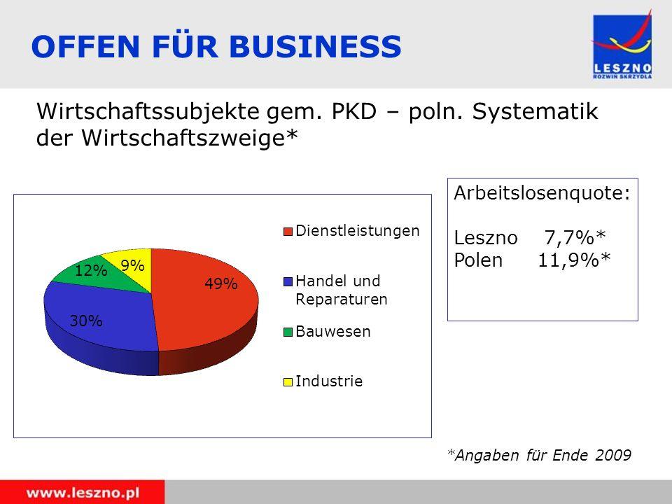 OFFEN FÜR BUSINESS Wirtschaftssubjekte gem. PKD – poln. Systematik der Wirtschaftszweige* Arbeitslosenquote:
