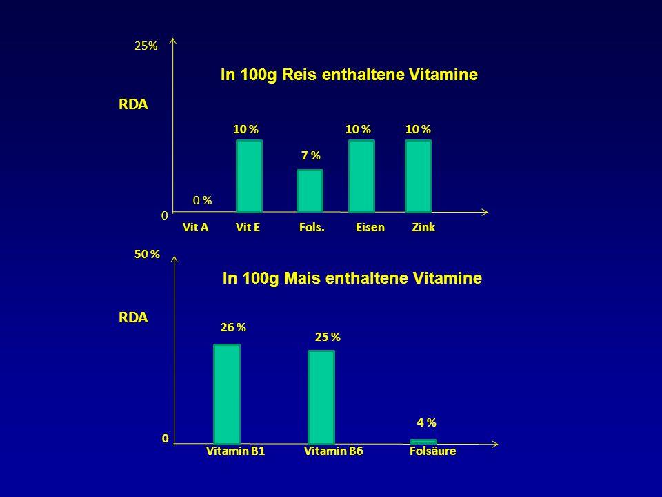 In 100g Reis enthaltene Vitamine