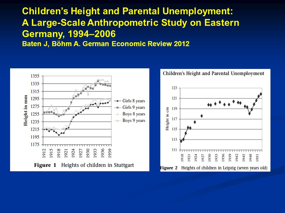 Children's Height and Parental Unemployment: