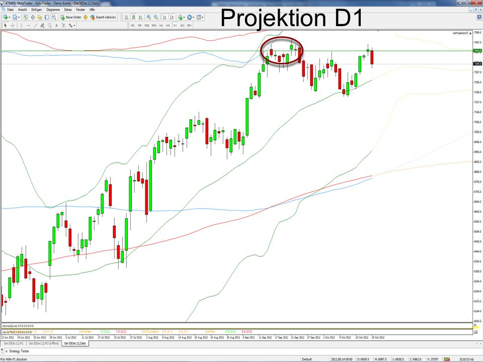 Projektion D1