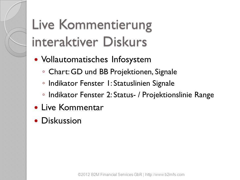 Live Kommentierung interaktiver Diskurs