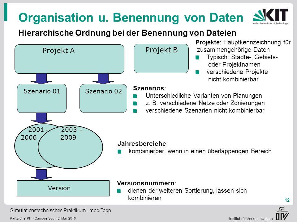 Organisation u. Benennung von Daten