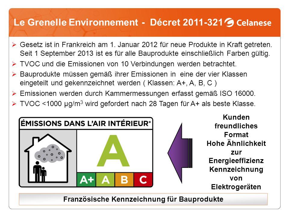 Le Grenelle Environnement - Décret 2011-321