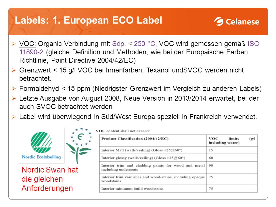 Labels: 1. European ECO Label