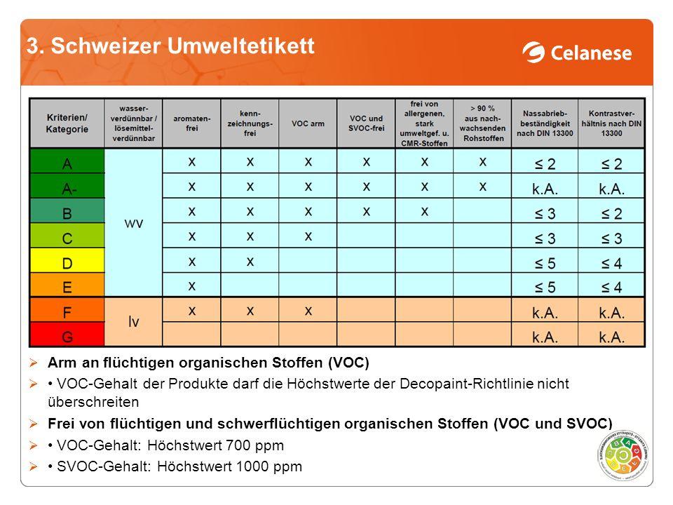 3. Schweizer Umweltetikett
