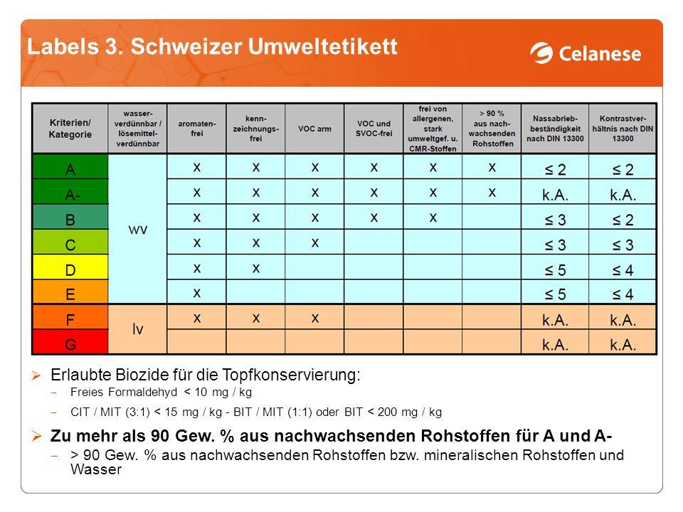 Labels 3. Schweizer Umweltetikett