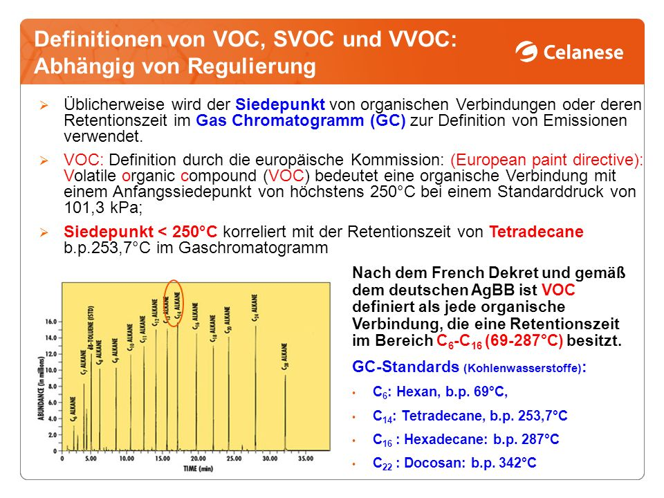 Definitionen von VOC, SVOC und VVOC: Abhängig von Regulierung