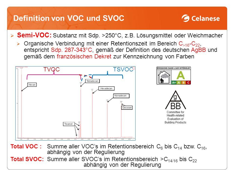 Definition von VOC und SVOC