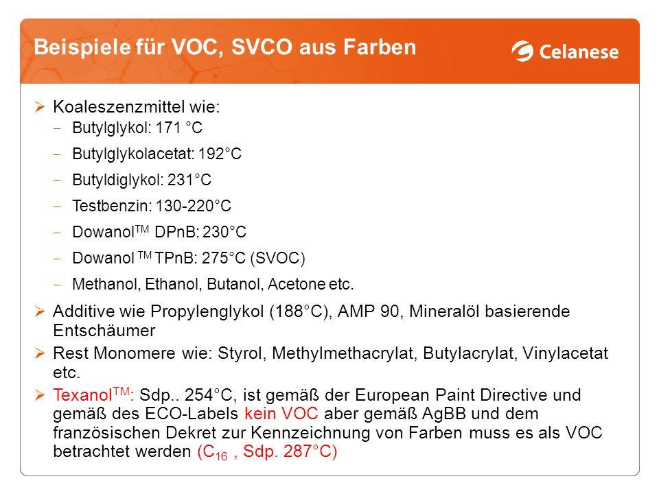 Beispiele für VOC, SVCO aus Farben