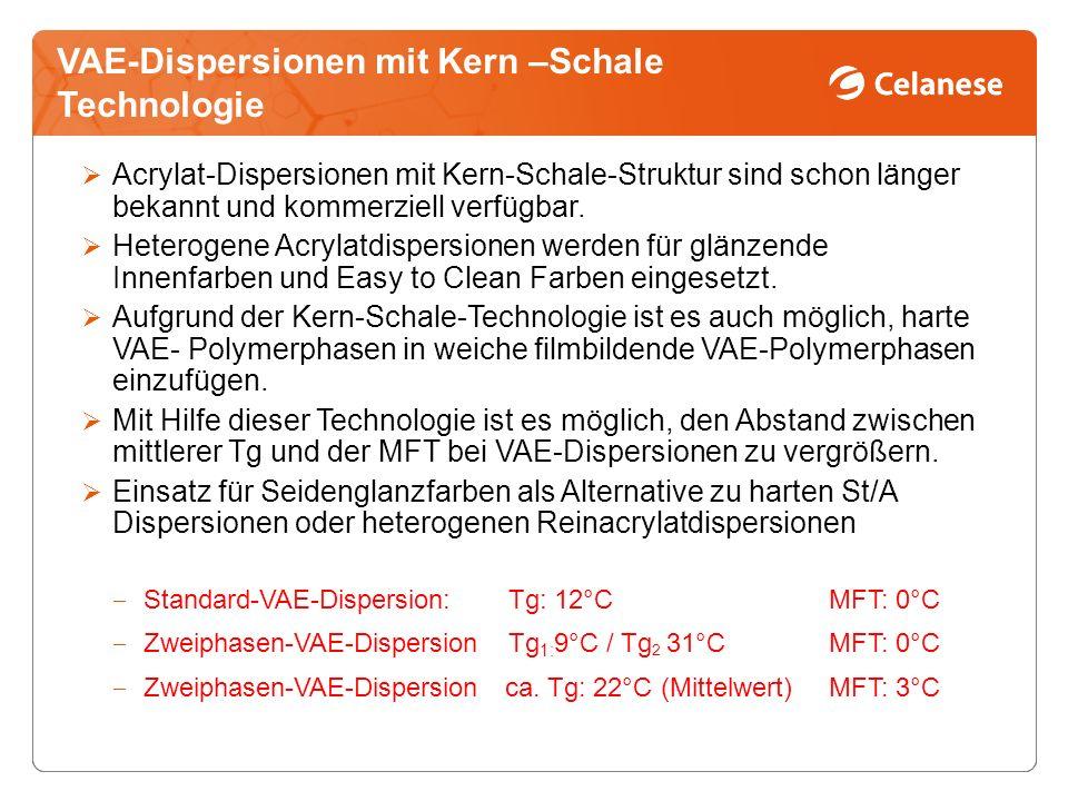 VAE-Dispersionen mit Kern –Schale Technologie