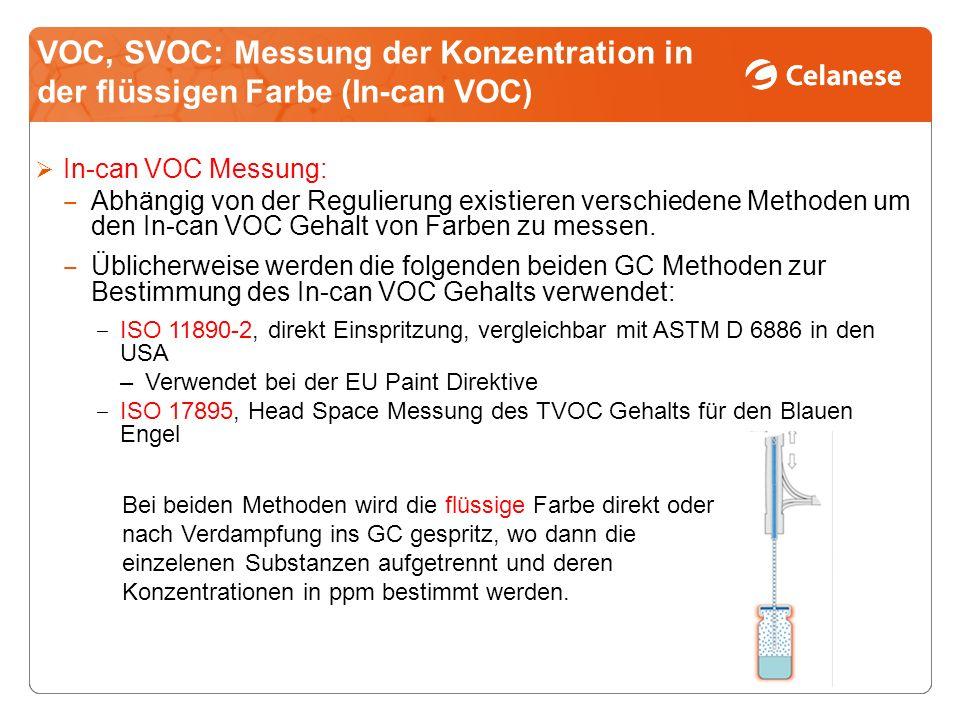 VOC, SVOC: Messung der Konzentration in der flüssigen Farbe (In-can VOC)