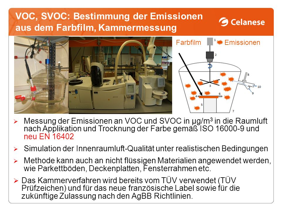 VOC, SVOC: Bestimmung der Emissionen aus dem Farbfilm, Kammermessung