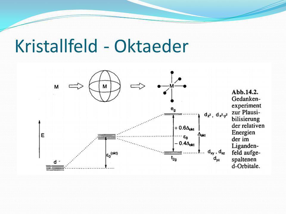 Kristallfeld - Oktaeder