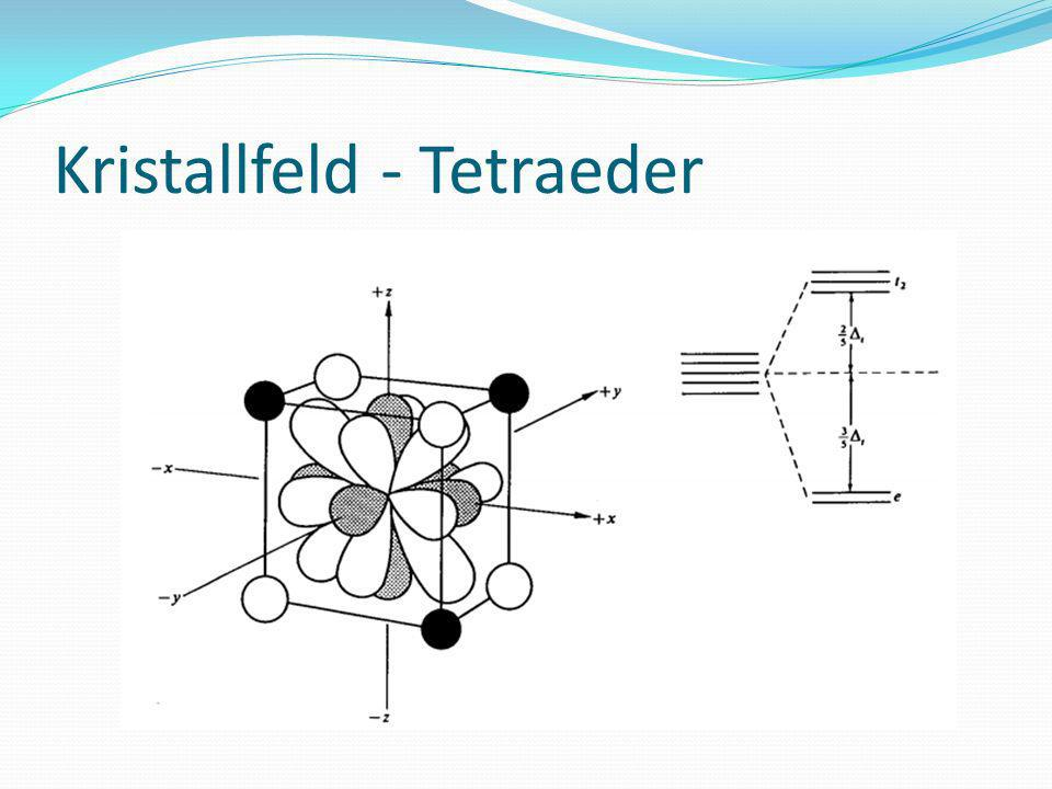 Kristallfeld - Tetraeder